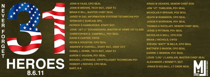 31-Heroes-Names